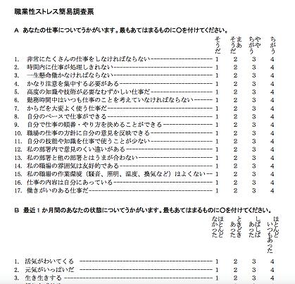 ストレスチェック制度が、2015年12月から導入2