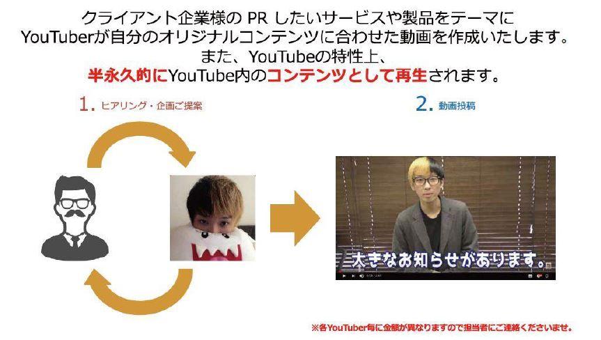 YouTuberヒカルのタイアップ